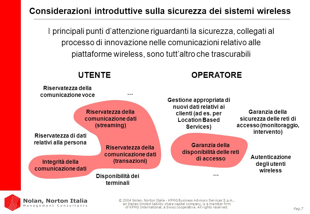 Pag.18 © 2004 Nolan, Norton Italia - KPMG Business Advisory Services S.p.A., an Italian limited liability share capital company, is a member firm of KPMG International, a Swiss cooperative.
