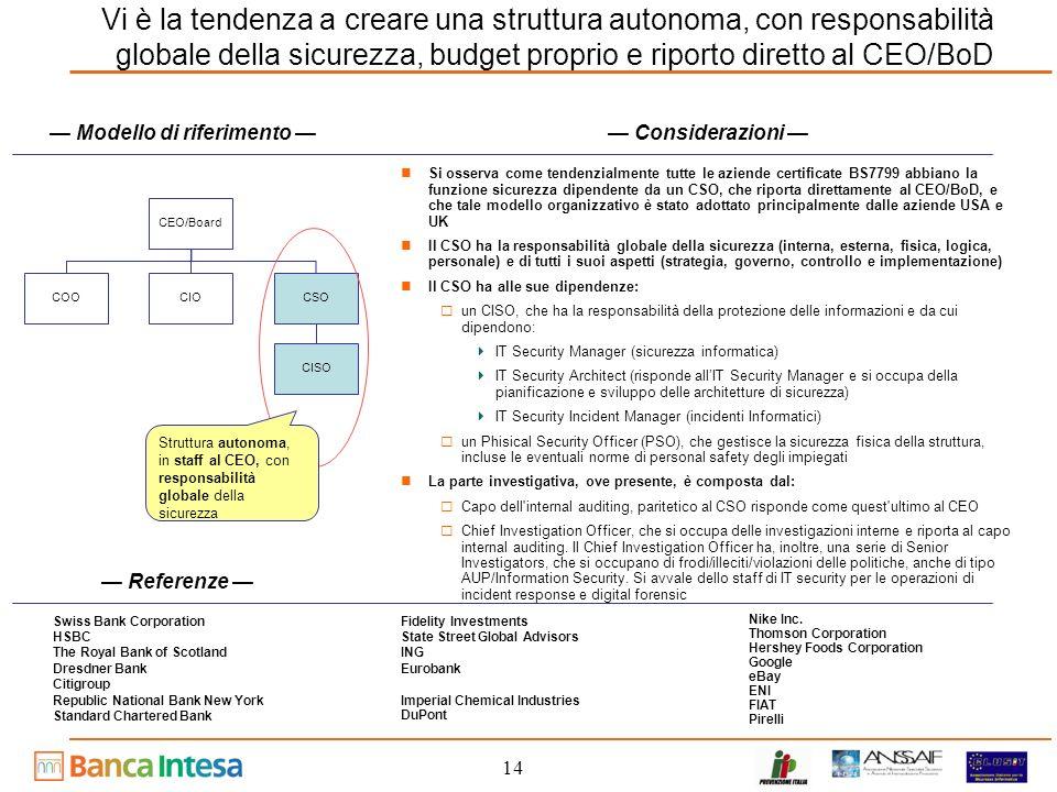 14 Vi è la tendenza a creare una struttura autonoma, con responsabilità globale della sicurezza, budget proprio e riporto diretto al CEO/BoD Modello d