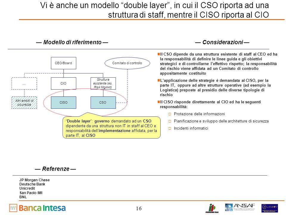 16 Vi è anche un modello double layer, in cui il CSO riporta ad una struttura di staff, mentre il CISO riporta al CIO Modello di riferimento Il CSO dipende da una struttura esistente di staff al CEO ed ha la responsabilità di definire le linee guida e gli obiettivi strategici e di controllarne leffettivo rispetto; la responsabilità del rischio viene affidata ad un Comitato di controllo appositamente costituito Lapplicazione delle strategie è demandata al CISO, per la parte IT, oppure ad altre strutture operative (ad esempio la Logistica) preposte al presidio delle diverse tipologie di rischio Il CISO risponde direttamente al CIO ed ha le seguenti responsabilità: Protezione delle informazioni Pianificazione e sviluppo delle architetture di sicurezza Incidenti informatici Considerazioni JP Morgan Chase Deutsche Bank Unicredit San Paolo IMI BNL CEO/Board CIO Struttura esistente (es.