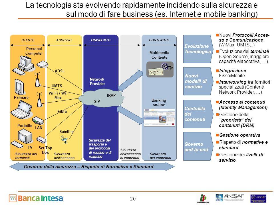 20 La tecnologia sta evolvendo rapidamente incidendo sulla sicurezza e sul modo di fare business (es. Internet e mobile banking) Evoluzione Tecnologic