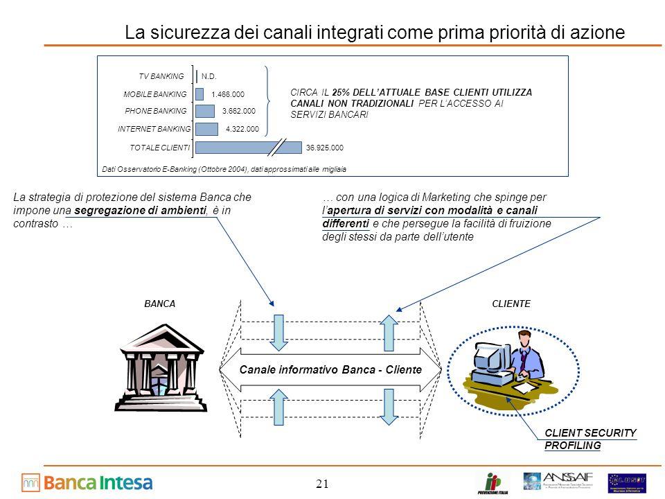 21 La sicurezza dei canali integrati come prima priorità di azione La strategia di protezione del sistema Banca che impone una segregazione di ambient