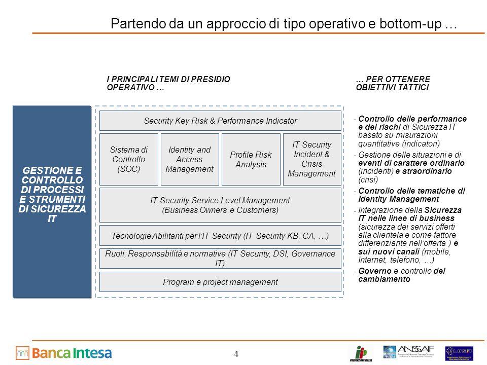 4 -Controllo delle performance e dei rischi di Sicurezza IT basato su misurazioni quantitative (indicatori) -Gestione delle situazioni e di eventi di