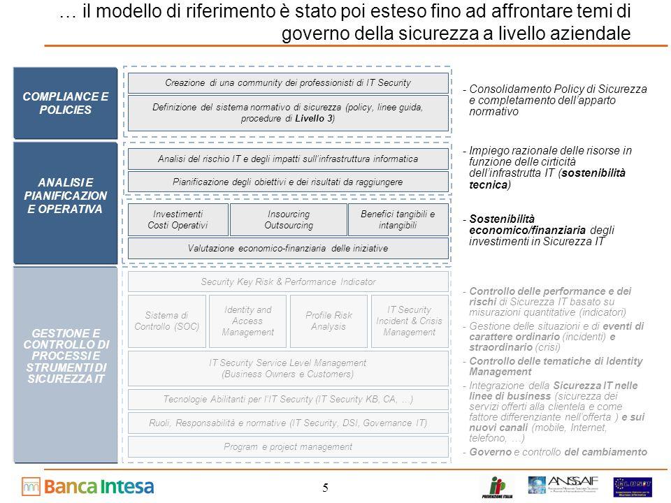 5 … il modello di riferimento è stato poi esteso fino ad affrontare temi di governo della sicurezza a livello aziendale ANALISI E PIANIFICAZION E OPER