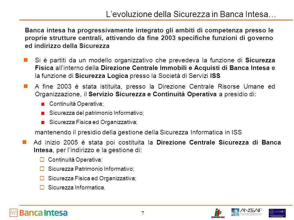 7 Levoluzione della Sicurezza in Banca Intesa… Si è partiti da un modello organizzativo che prevedeva la funzione di Sicurezza Fisica allinterno della