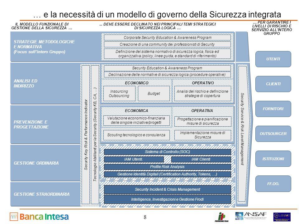 8 … e la necessità di un modello di governo della Sicurezza integrata … PER GARANTIRE I LIVELLI DI RISCHIO E SERVIZIO ALLINTERO GRUPPO...