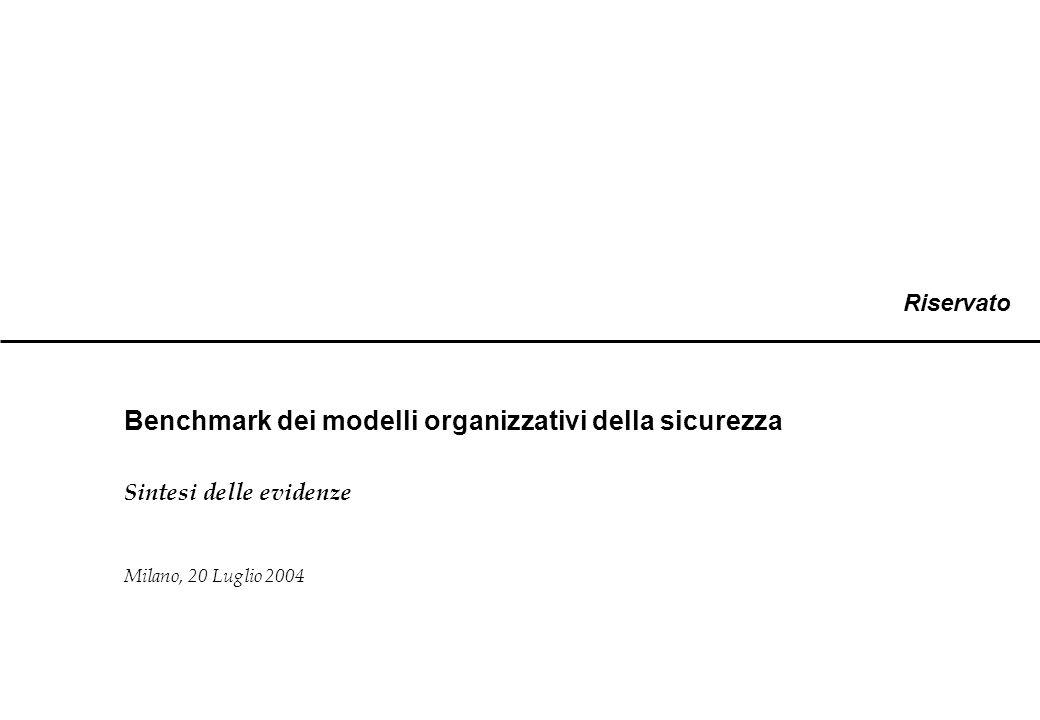 1 Benchmark dei modelli organizzativi della sicurezza Sintesi delle evidenze Milano, 20 Luglio 2004 Riservato