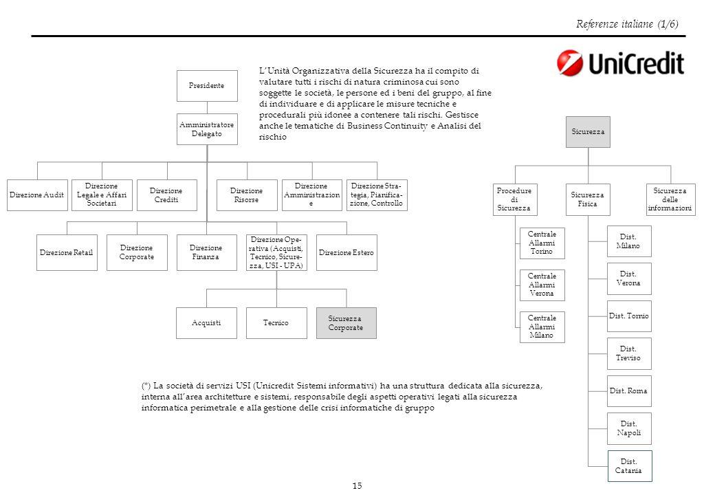 15 (*) La società di servizi USI (Unicredit Sistemi informativi) ha una struttura dedicata alla sicurezza, interna allarea architetture e sistemi, res