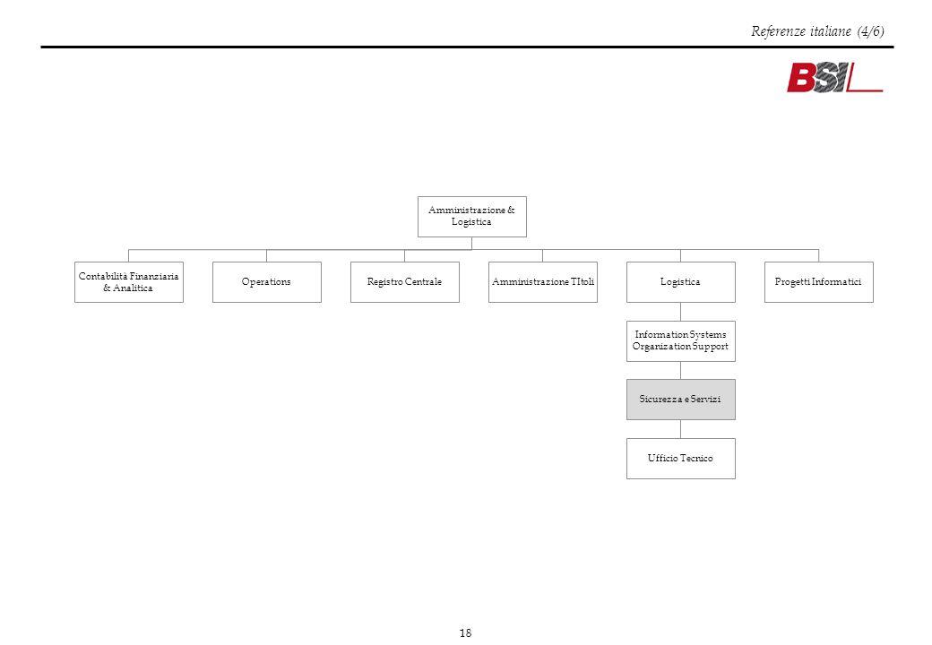 18 Amministrazione & Logistica OperationsRegistro CentraleAmministrazione TItoli Contabilità Finanziaria & Analitica LogisticaProgetti Informatici Inf