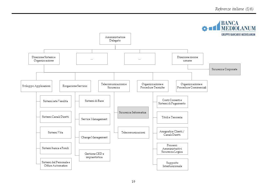 19 Organizzazione e Procedure Commerciali Organizzazione e Procedure Tecniche Telecomunicazioni e Sicurezza Erogazione ServizioSviluppo Applicazioni S