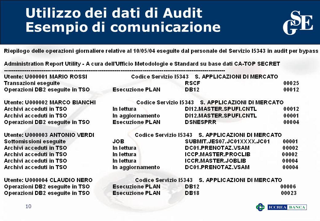 10 Utilizzo dei dati di Audit Esempio di comunicazione