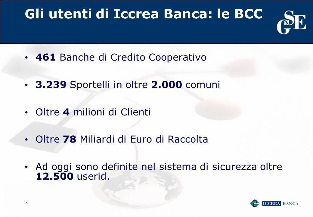 3 Gli utenti di Iccrea Banca: le BCC 461 Banche di Credito Cooperativo 3.239 Sportelli in oltre 2.000 comuni Oltre 4 milioni di Clienti Oltre 78 Milia