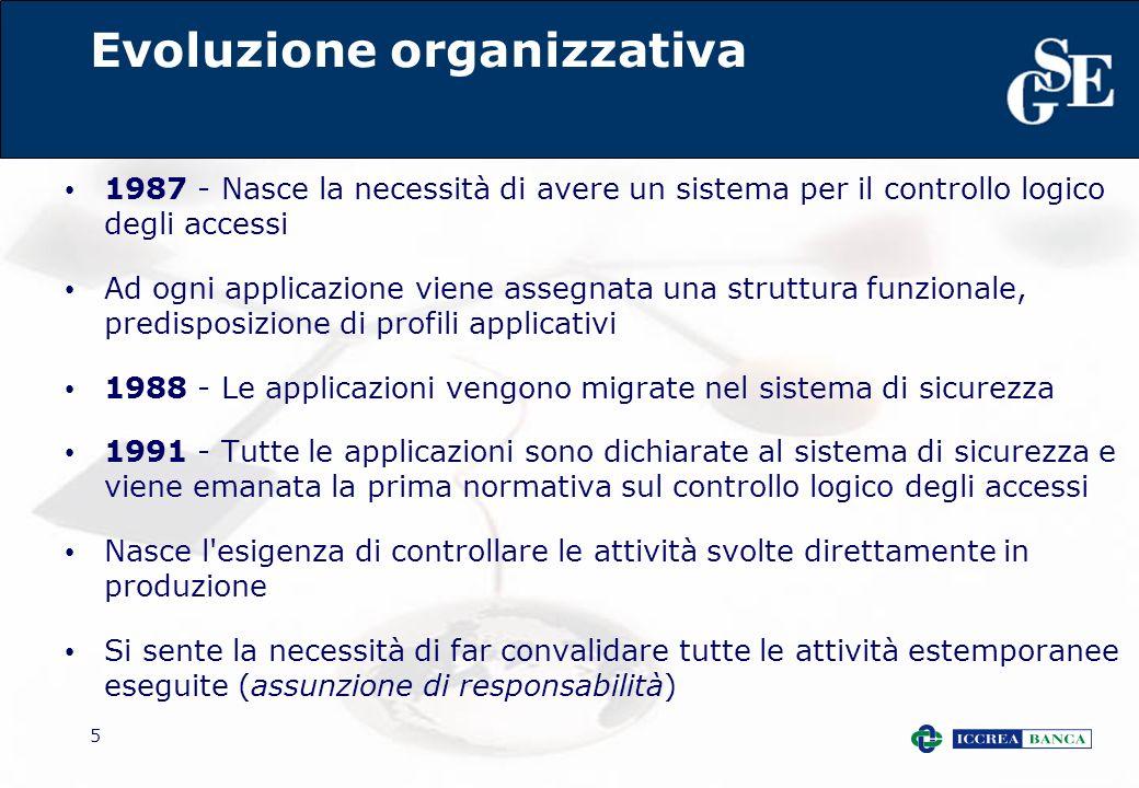 5 Evoluzione organizzativa 1987 - Nasce la necessità di avere un sistema per il controllo logico degli accessi Ad ogni applicazione viene assegnata un