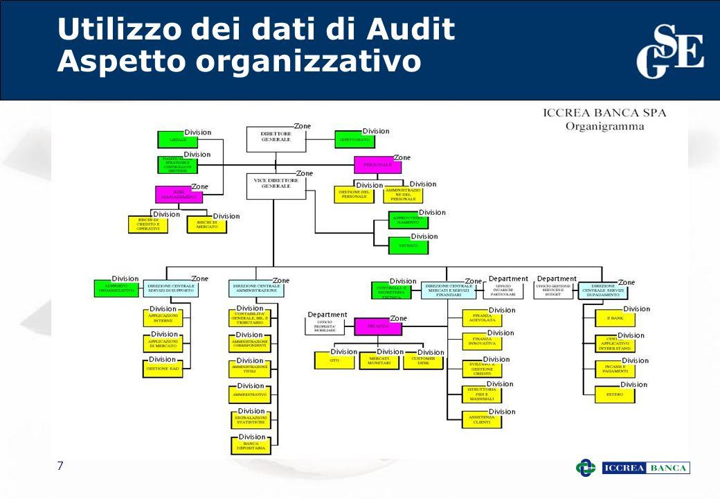 7 Utilizzo dei dati di Audit Aspetto organizzativo