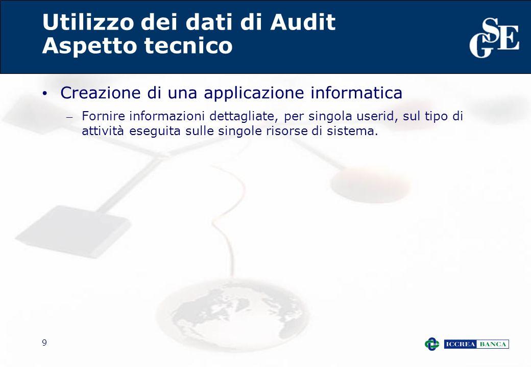 9 Utilizzo dei dati di Audit Aspetto tecnico Creazione di una applicazione informatica – Fornire informazioni dettagliate, per singola userid, sul tip