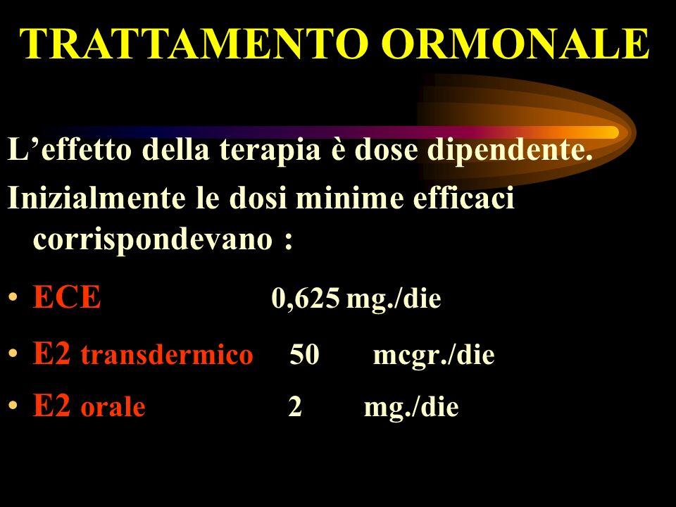 Leffetto della terapia è dose dipendente. Inizialmente le dosi minime efficaci corrispondevano : ECE 0,625 mg./die E2 transdermico 50 mcgr./die E2 ora