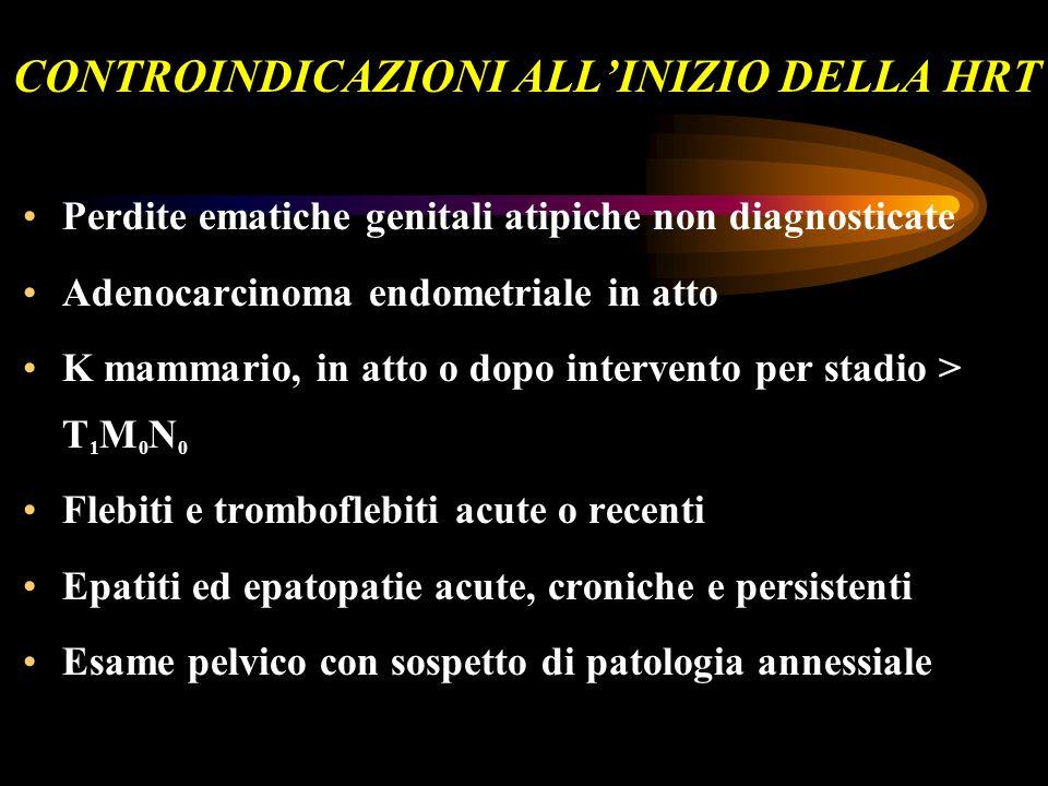 CONTROINDICAZIONI ALLINIZIO DELLA HRT Perdite ematiche genitali atipiche non diagnosticate Adenocarcinoma endometriale in atto K mammario, in atto o d