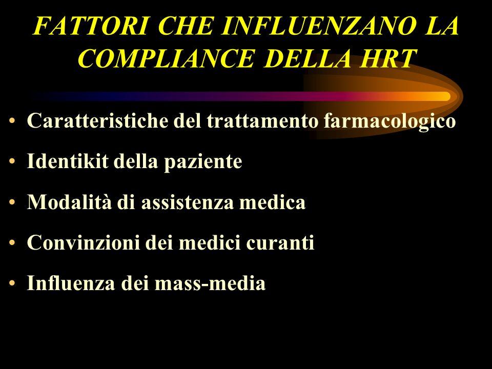 FATTORI CHE INFLUENZANO LA COMPLIANCE DELLA HRT Caratteristiche del trattamento farmacologico Identikit della paziente Modalità di assistenza medica C