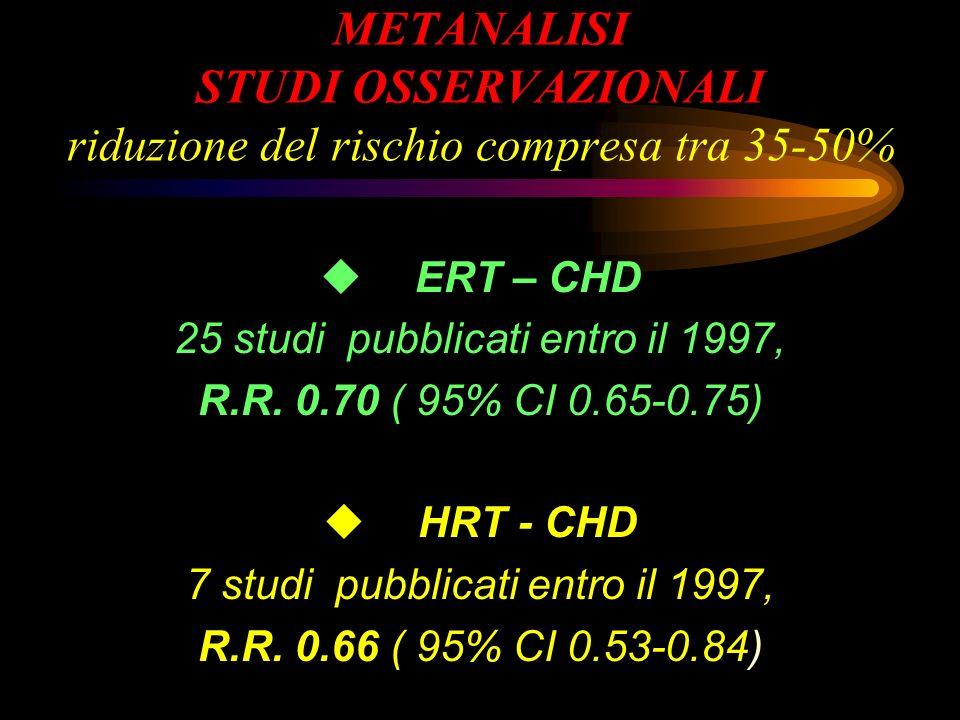 METANALISI STUDI OSSERVAZIONALI riduzione del rischio compresa tra 35-50% u ERT – CHD 25 studi pubblicati entro il 1997, R.R. 0.70 ( 95% CI 0.65-0.75)