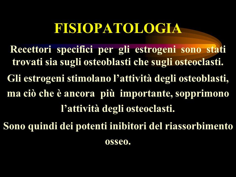FISIOPATOLOGIA Recettori specifici per gli estrogeni sono stati trovati sia sugli osteoblasti che sugli osteoclasti. Gli estrogeni stimolano lattività