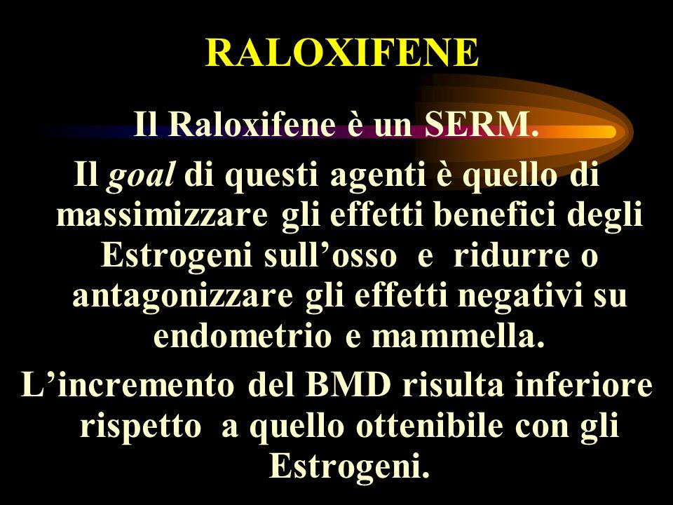 RALOXIFENE Il Raloxifene è un SERM. Il goal di questi agenti è quello di massimizzare gli effetti benefici degli Estrogeni sullosso e ridurre o antago