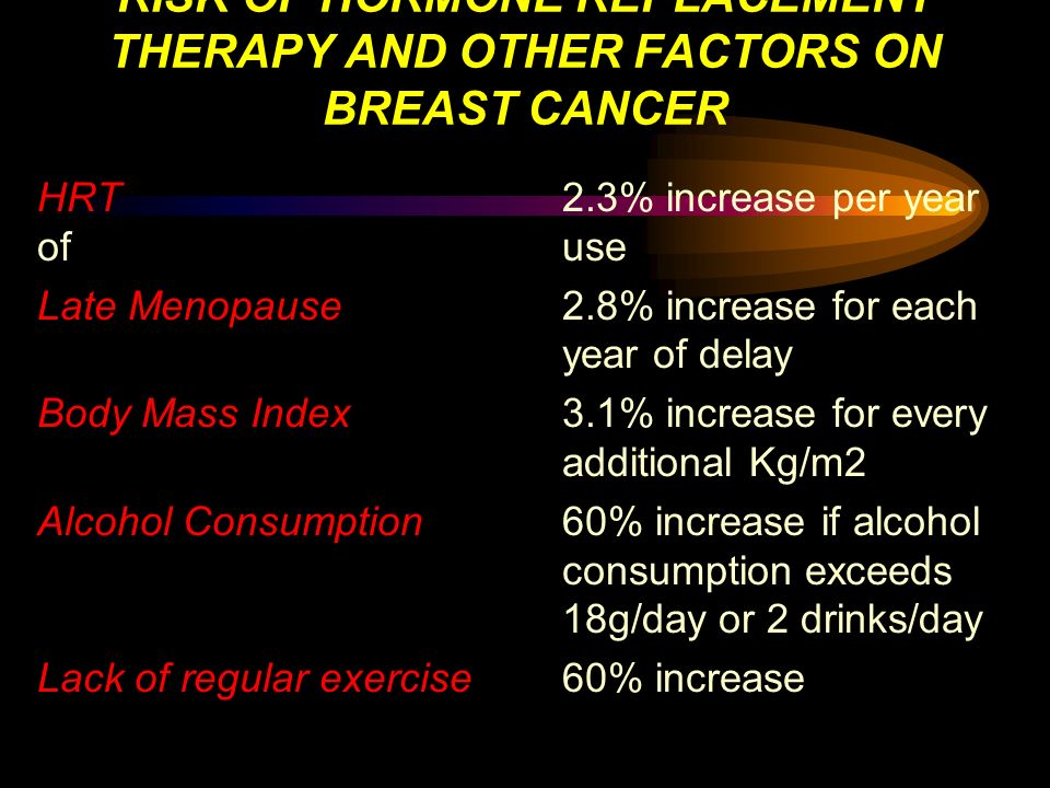 RISK OF HORMONE REPLACEMENT THERAPY AND OTHER FACTORS ON BREAST CANCER HRT 2.3% increase per year ofuse Late Menopause 2.8% increase for each year of