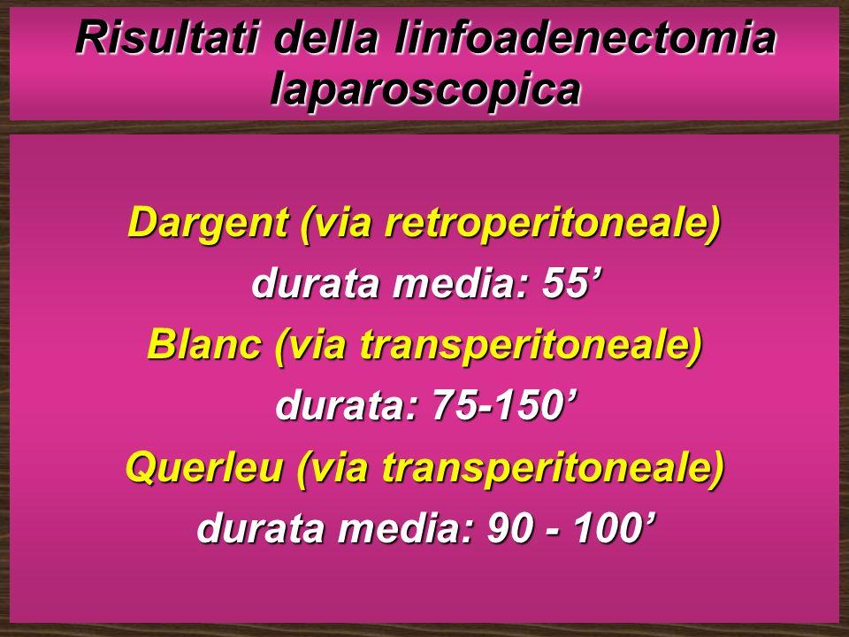 Risultati della linfoadenectomia laparoscopica Dargent (via retroperitoneale) durata media: 55 Blanc (via transperitoneale) durata: 75-150 Querleu (vi