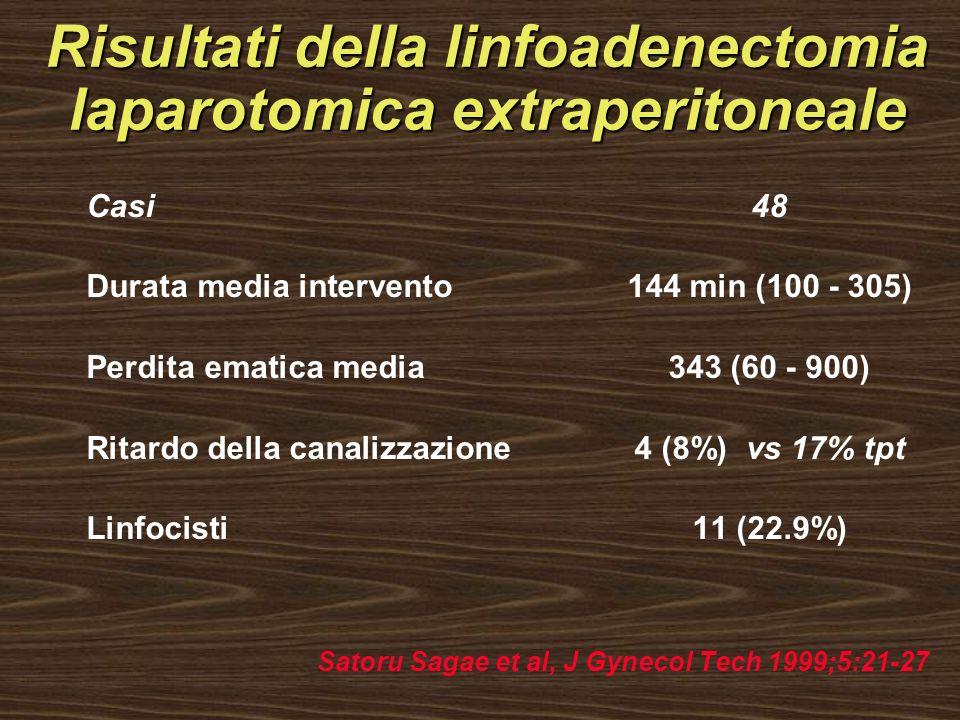 Risultati della linfoadenectomia laparotomica extraperitoneale Casi48 Durata media intervento144 min (100 - 305) Perdita ematica media343 (60 - 900) R
