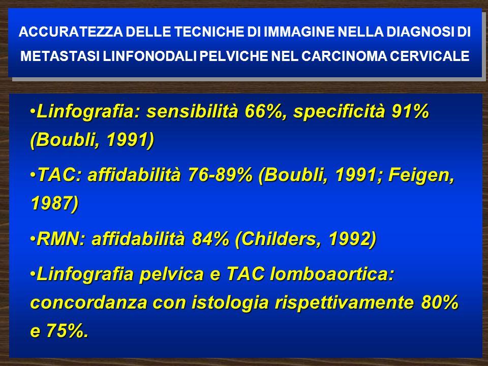 ACCURATEZZA DELLE TECNICHE DI IMMAGINE NELLA DIAGNOSI DI METASTASI LINFONODALI PELVICHE NEL CARCINOMA CERVICALE Linfografia: sensibilità 66%, specific