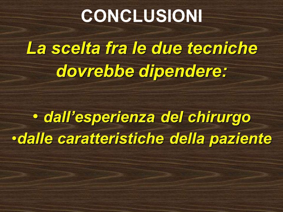 CONCLUSIONI La scelta fra le due tecniche dovrebbe dipendere: dallesperienza del chirurgo dallesperienza del chirurgo dalle caratteristiche della pazi