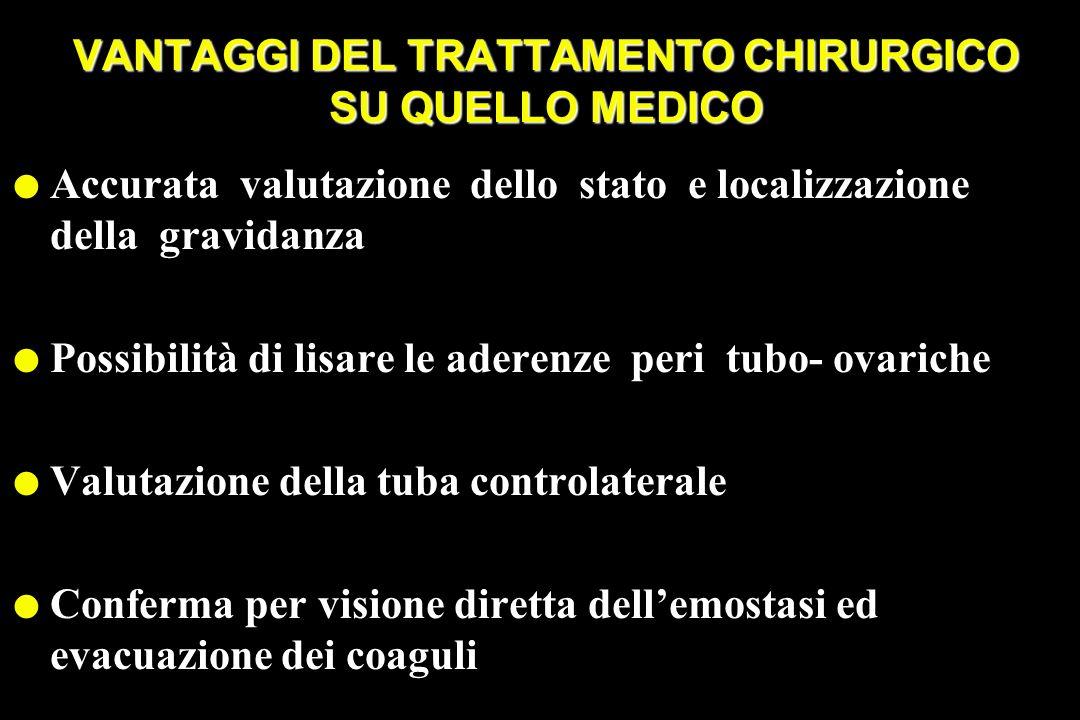 VANTAGGI DEL TRATTAMENTO CHIRURGICO SU QUELLO MEDICO l Accurata valutazione dello stato e localizzazione della gravidanza l Possibilità di lisare le a
