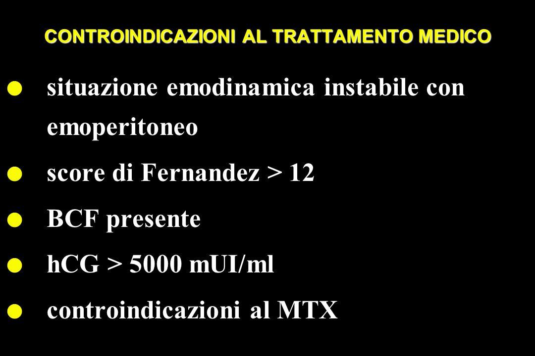 CONTROINDICAZIONI AL TRATTAMENTO MEDICO l situazione emodinamica instabile con emoperitoneo l score di Fernandez > 12 l BCF presente l hCG > 5000 mUI/