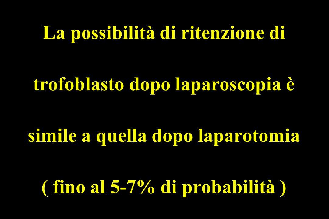 La possibilità di ritenzione di trofoblasto dopo laparoscopia è simile a quella dopo laparotomia ( fino al 5-7% di probabilità ) La possibilità di rit
