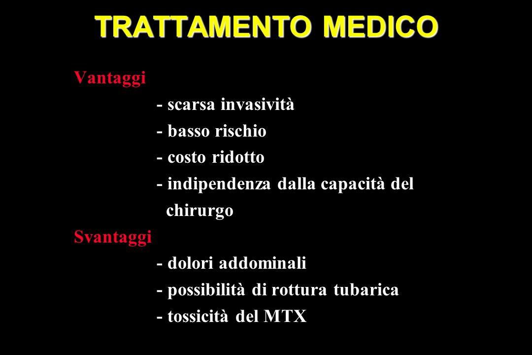 TRATTAMENTO MEDICO Vantaggi - scarsa invasività - basso rischio - costo ridotto - indipendenza dalla capacità del chirurgo Svantaggi - dolori addomina