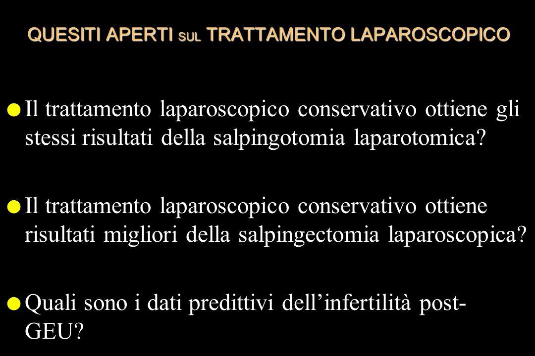 QUESITI APERTI SUL TRATTAMENTO LAPAROSCOPICO l Il trattamento laparoscopico conservativo ottiene gli stessi risultati della salpingotomia laparotomica