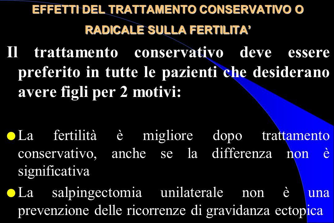 EFFETTI DEL TRATTAMENTO CONSERVATIVO O RADICALE SULLA FERTILITA Il trattamento conservativo deve essere preferito in tutte le pazienti che desiderano