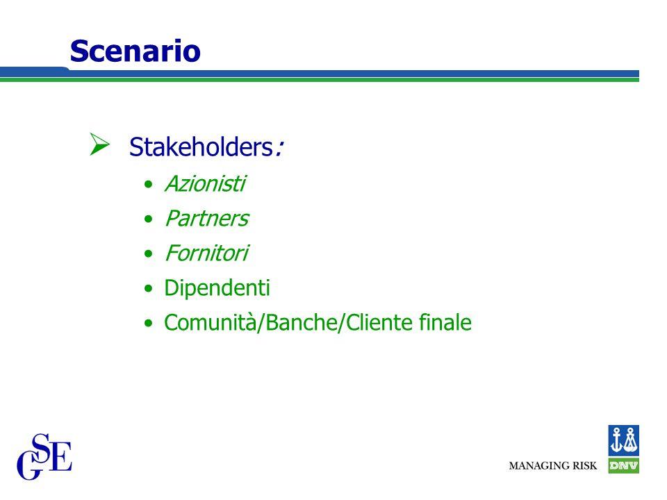 Scenario Stakeholders: Azionisti Partners Fornitori Dipendenti Comunità/Banche/Cliente finale