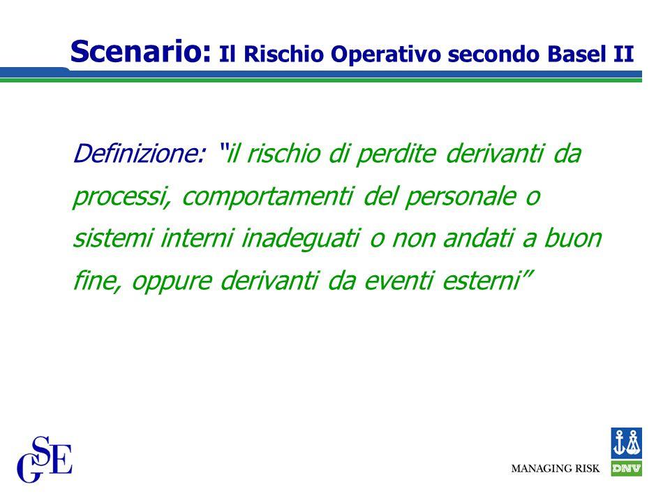 Scenario: Il Rischio Operativo secondo Basel II Definizione: il rischio di perdite derivanti da processi, comportamenti del personale o sistemi interni inadeguati o non andati a buon fine, oppure derivanti da eventi esterni