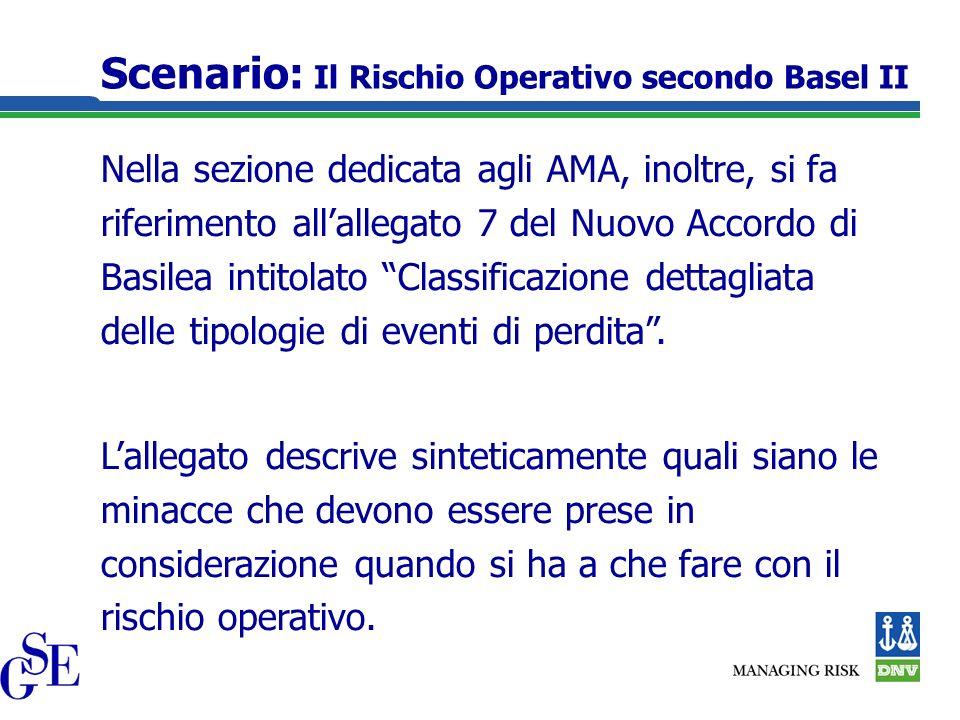 Scenario: Il Rischio Operativo secondo Basel II Nella sezione dedicata agli AMA, inoltre, si fa riferimento allallegato 7 del Nuovo Accordo di Basilea intitolato Classificazione dettagliata delle tipologie di eventi di perdita.