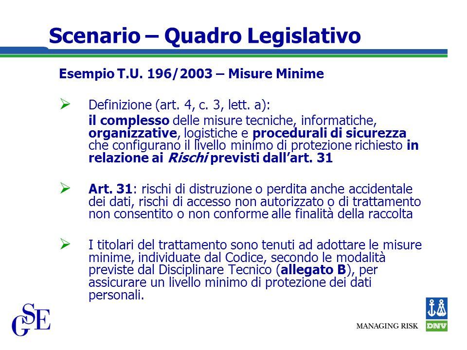 Scenario – Quadro Legislativo Esempio T.U. 196/2003 – Misure Minime Definizione (art.