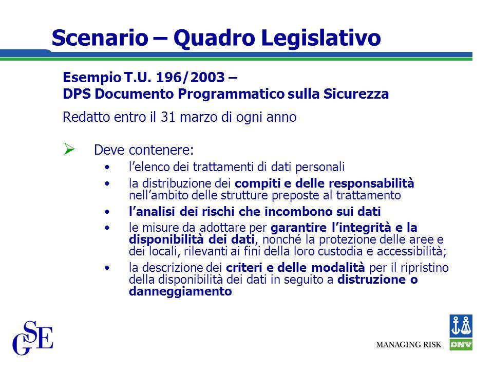 Scenario – Quadro Legislativo Esempio T.U.