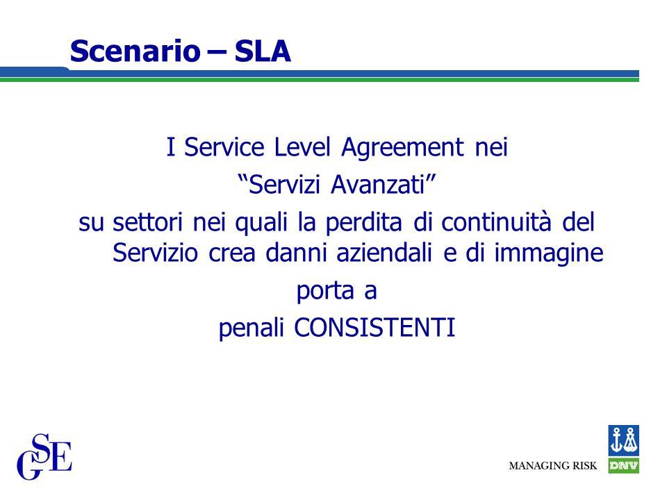 Scenario – SLA I Service Level Agreement nei Servizi Avanzati su settori nei quali la perdita di continuità del Servizio crea danni aziendali e di immagine porta a penali CONSISTENTI