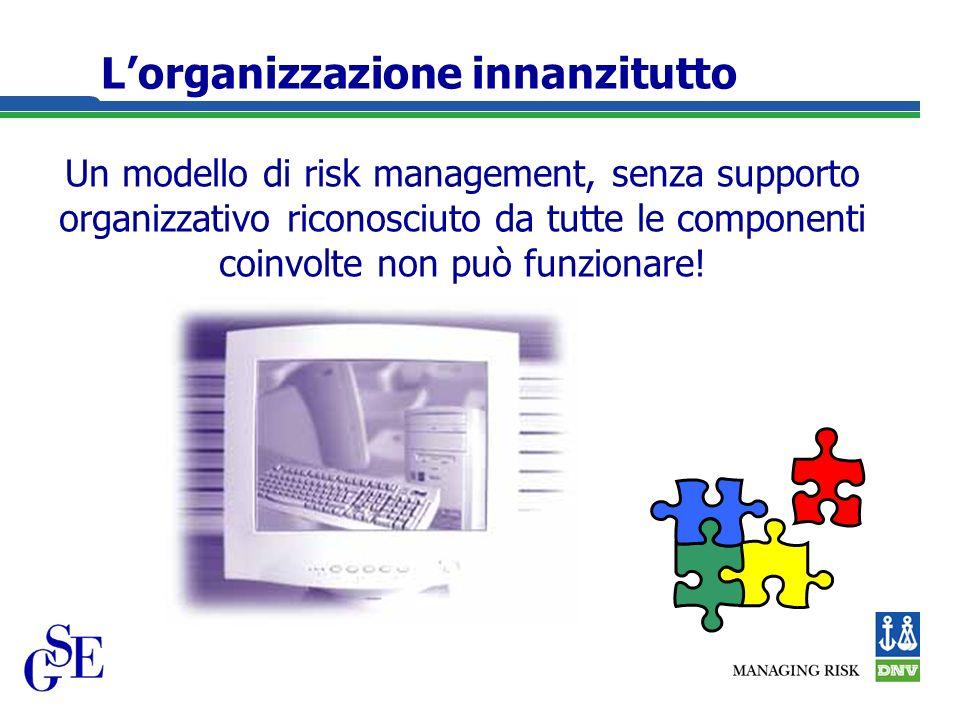 Lorganizzazione innanzitutto Un modello di risk management, senza supporto organizzativo riconosciuto da tutte le componenti coinvolte non può funzionare!