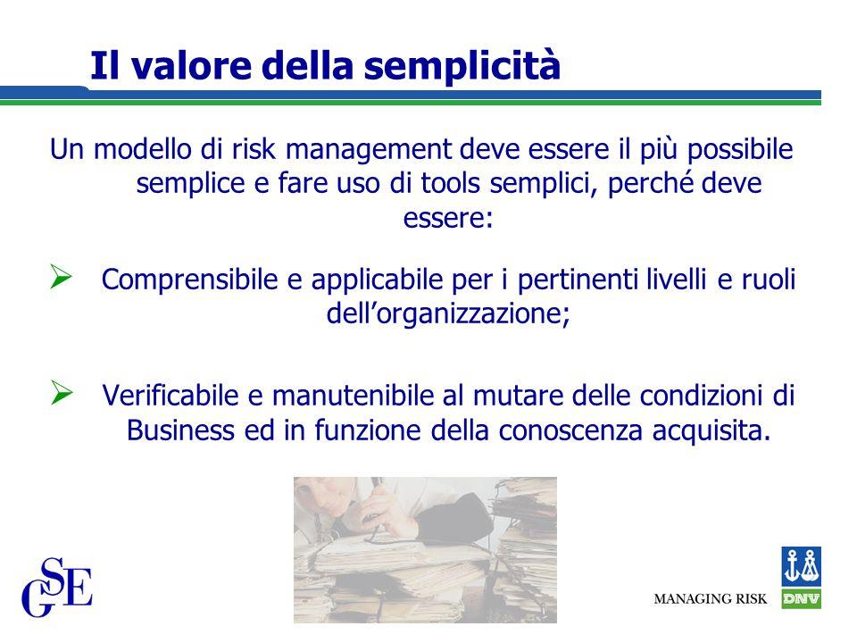 Il valore della semplicità Un modello di risk management deve essere il più possibile semplice e fare uso di tools semplici, perché deve essere: Comprensibile e applicabile per i pertinenti livelli e ruoli dellorganizzazione; Verificabile e manutenibile al mutare delle condizioni di Business ed in funzione della conoscenza acquisita.