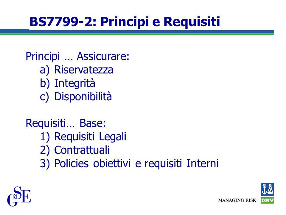Principi … Assicurare: a)Riservatezza b)Integrità c)Disponibilità Requisiti… Base: 1)Requisiti Legali 2)Contrattuali 3)Policies obiettivi e requisiti Interni BS7799-2: Principi e Requisiti