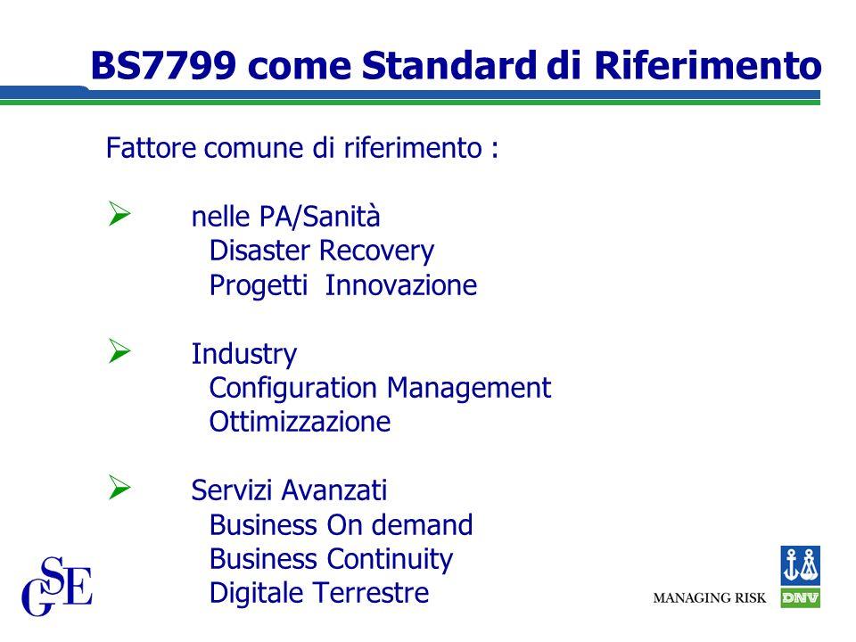 BS7799 come Standard di Riferimento Fattore comune di riferimento : nelle PA/Sanità Disaster Recovery Progetti Innovazione Industry Configuration Management Ottimizzazione Servizi Avanzati Business On demand Business Continuity Digitale Terrestre