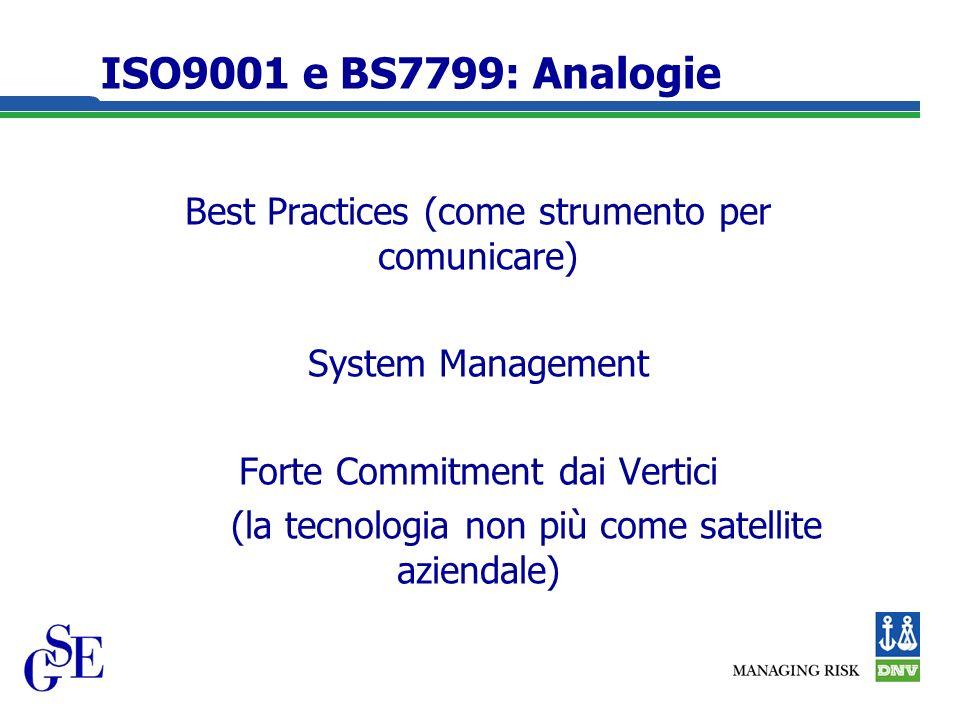 ISO9001 e BS7799: Analogie Best Practices (come strumento per comunicare) System Management Forte Commitment dai Vertici (la tecnologia non più come satellite aziendale)