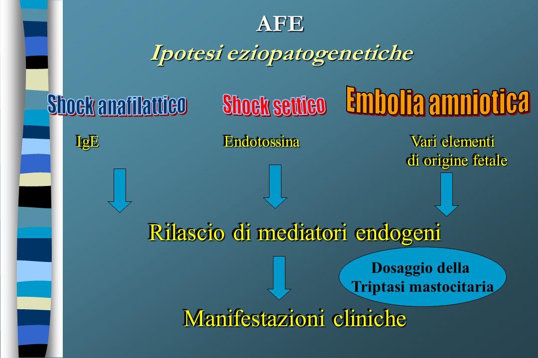 IgE Endotossina Vari elementi IgE Endotossina Vari elementi di origine fetale di origine fetale Rilascio di mediatori endogeni Manifestazioni cliniche