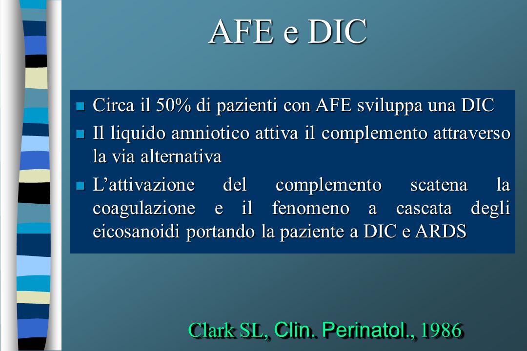 AFE e DIC n Circa il 50% di pazienti con AFE sviluppa una DIC n Il liquido amniotico attiva il complemento attraverso la via alternativa n Lattivazione del complemento scatena la coagulazione e il fenomeno a cascata degli eicosanoidi portando la paziente a DIC e ARDS Clark SL, Clin.