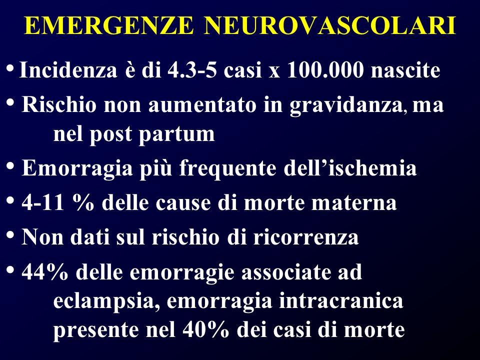 EMERGENZE NEUROVASCOLARI Incidenza è di 4.3-5 casi x 100.000 nascite Rischio non aumentato in gravidanza, ma nel post partum Emorragia più frequente d