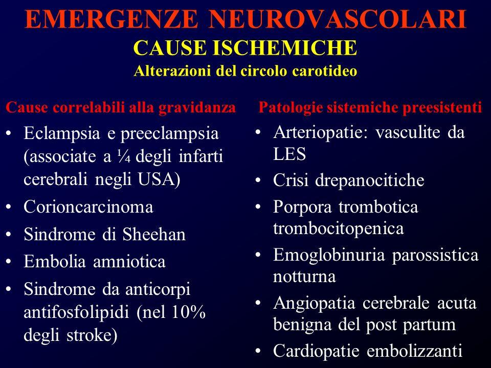 EMERGENZE NEUROVASCOLARI CAUSE ISCHEMICHE Alterazioni del circolo carotideo Cause correlabili alla gravidanza Eclampsia e preeclampsia (associate a ¼